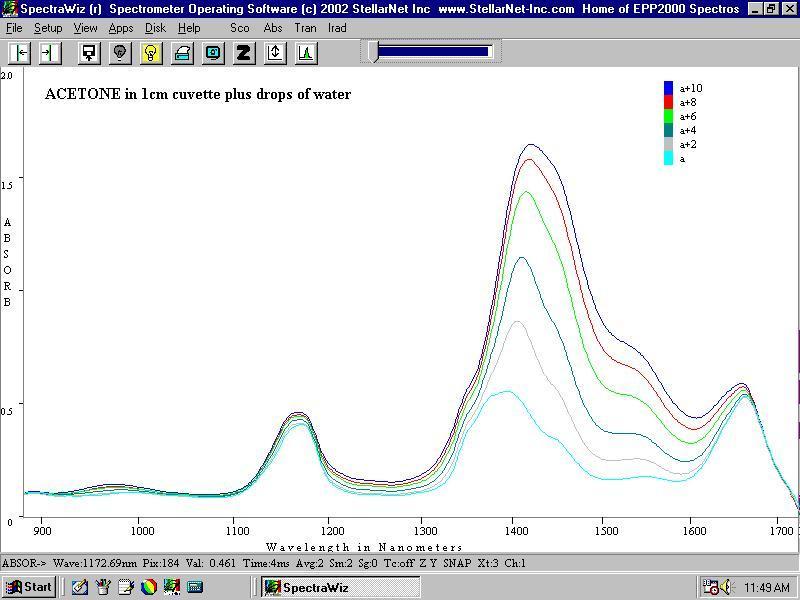 Spectroscopy Ninja Optical Spectroscopy Hardware