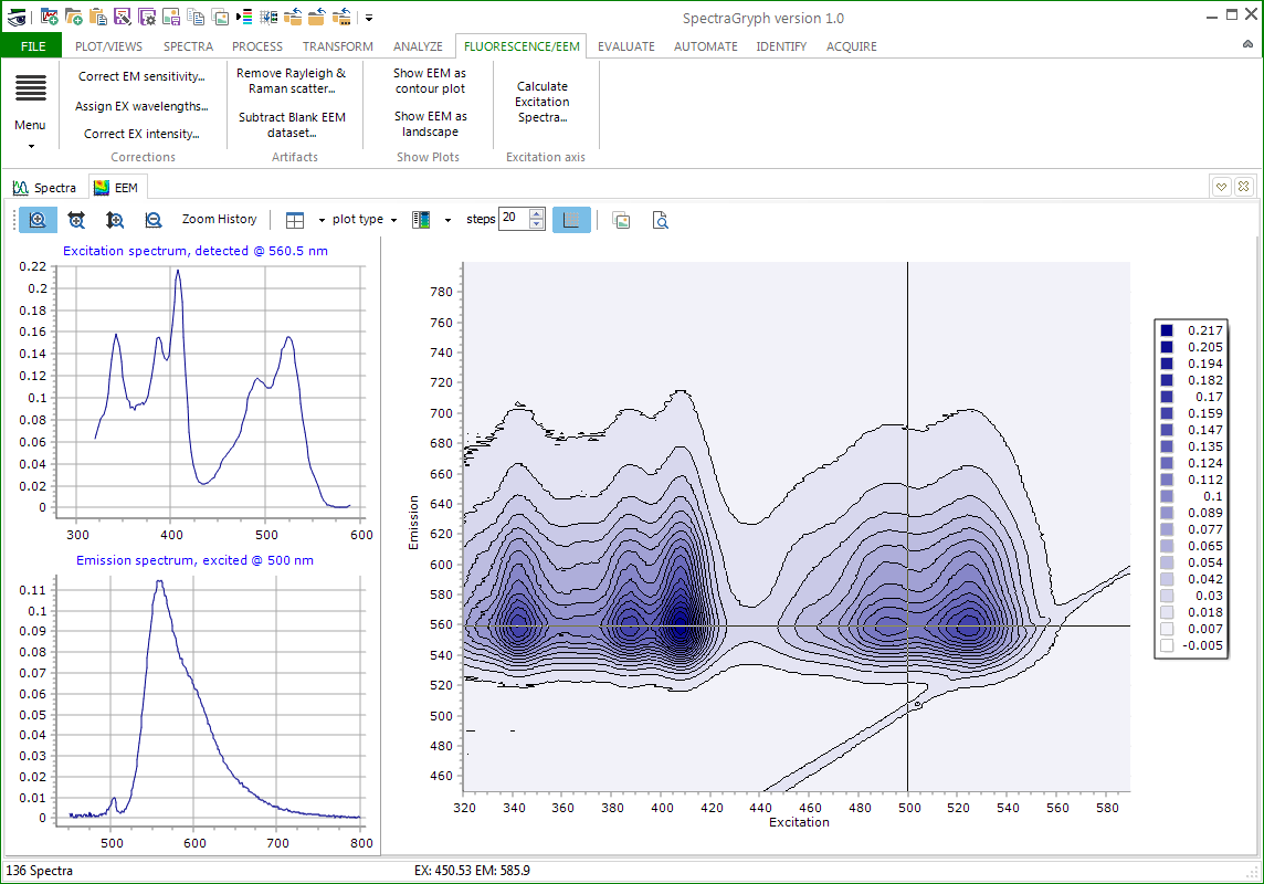 Spectragryph - optical spectroscopy software: About